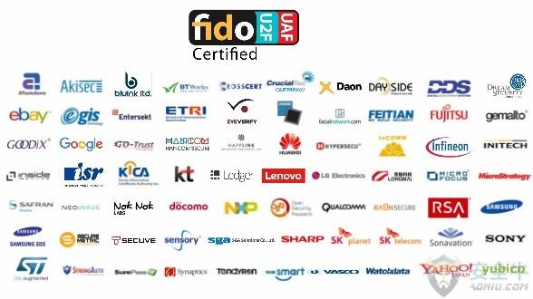 关于FIDO 你了解多少?