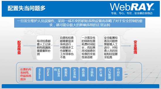 垂直行业WEB系统的监控预警与态势感知平台建设方案