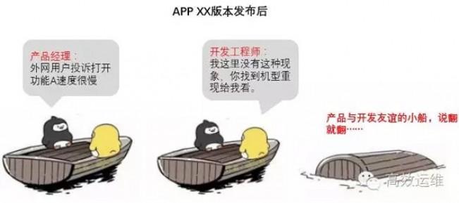 业务运维实战:腾讯是怎么优化APP用户体验的?